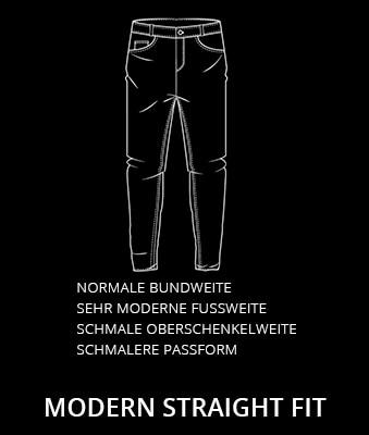 Schemazeichnung für die Modern Straight Fit-Passform von JP1880