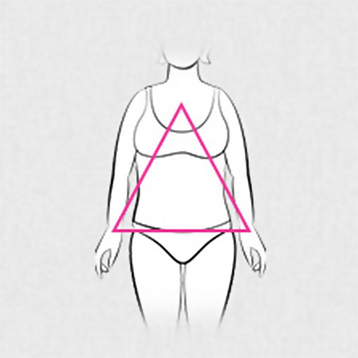 Illustration eines Körpers mit der Form eines Dreiecks