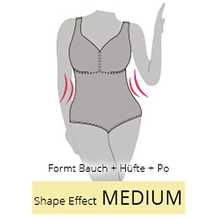 Illustration der Wirkug der Shapewear Modellierungsstärke Medium