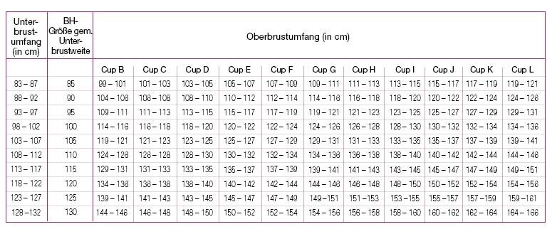 Die BH-Größe anhand der Größentabelle ermitteln